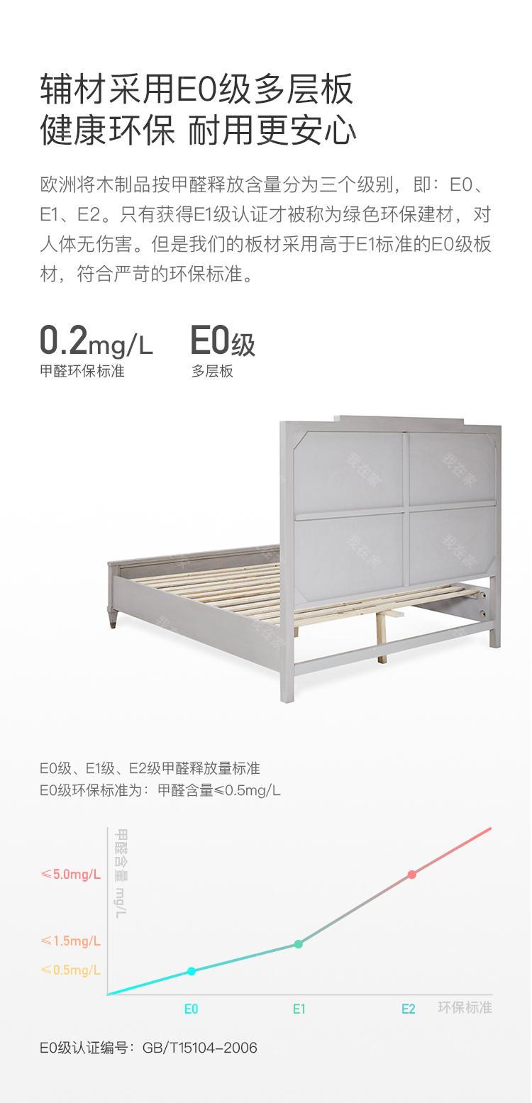 现代美式风格曼哈顿软包床的家具详细介绍