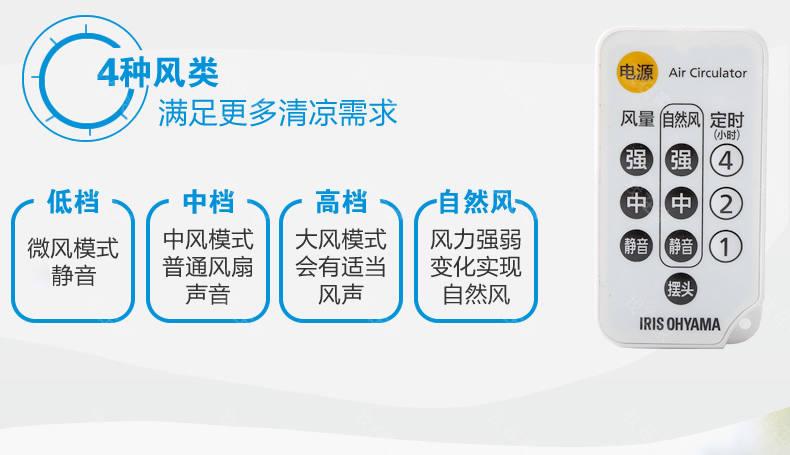 爱丽思品牌爱丽思6档定时循环扇的详细介绍