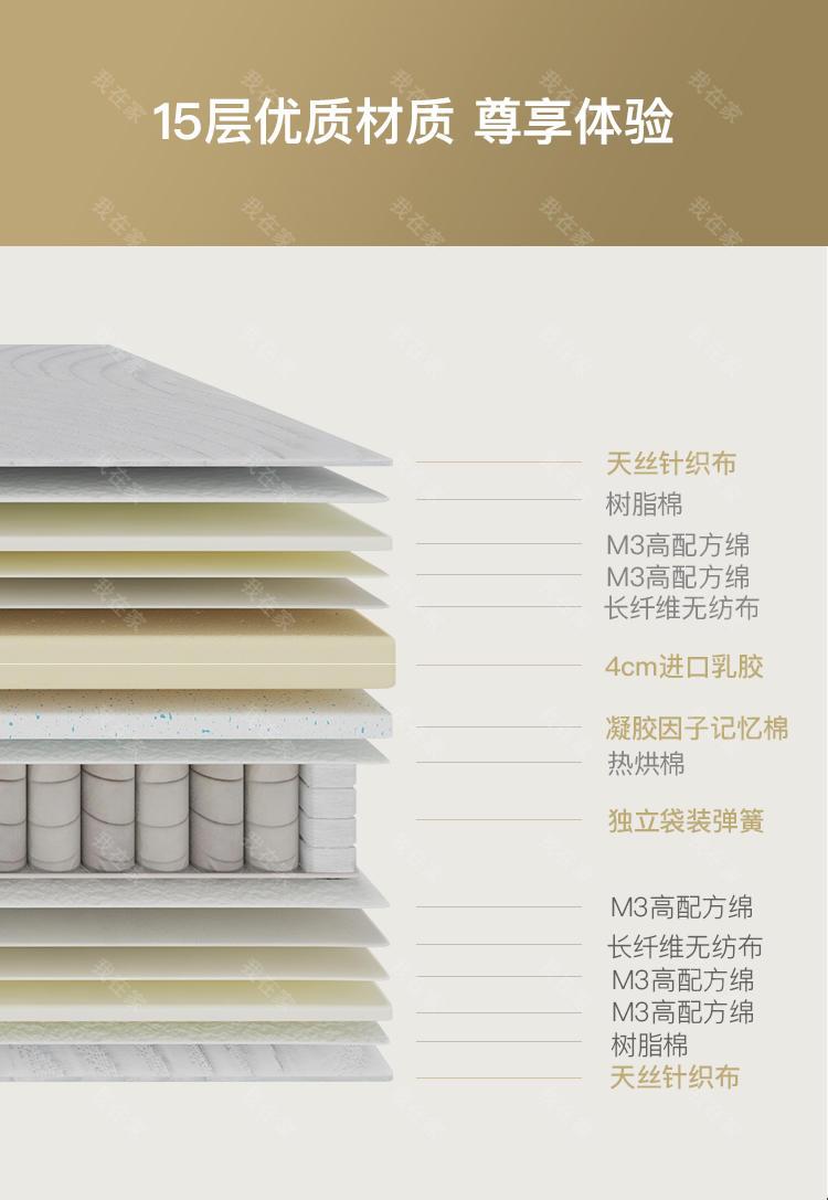 HKF品牌DL04尊享乳胶床垫的详细介绍