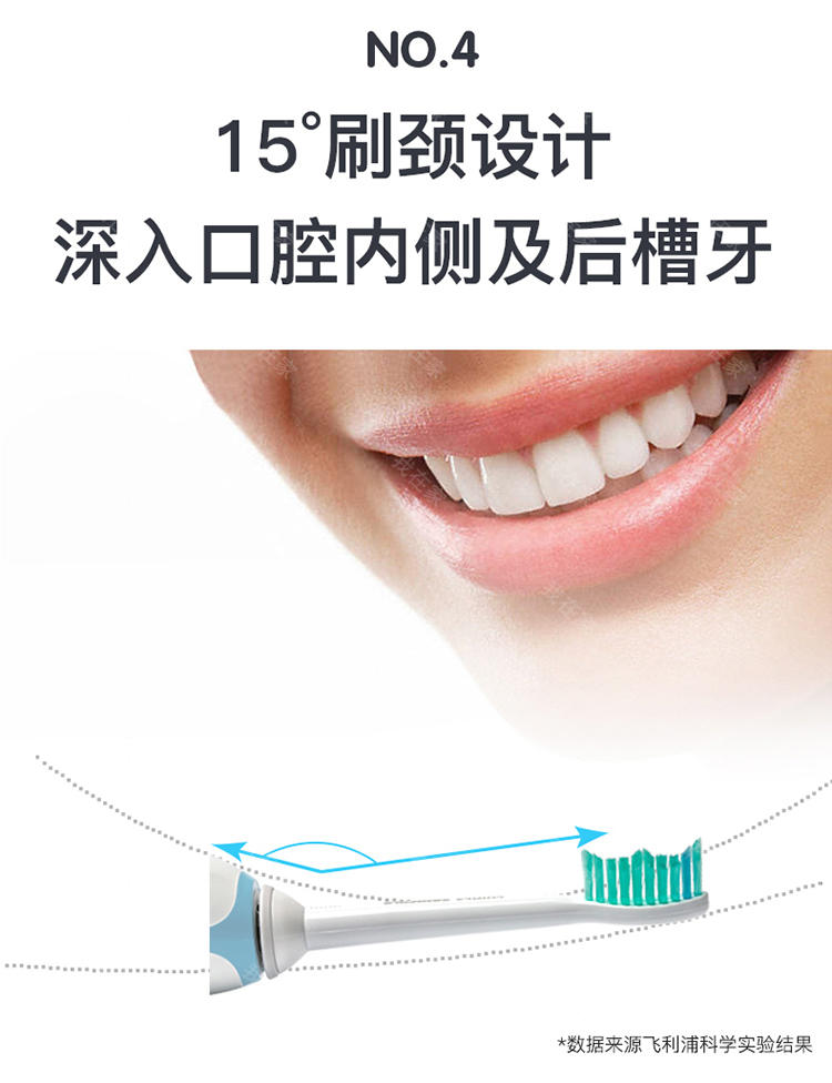 飞利浦品牌飞利浦洁净动力电动牙刷的详细介绍