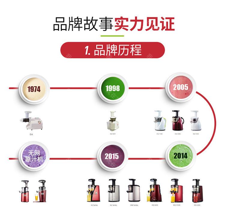 惠人品牌惠人原装进口无网原汁机的详细介绍