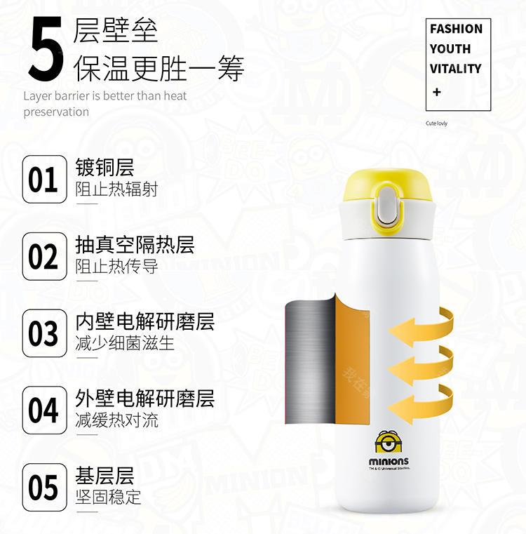 小黄人品牌小黄人提手弹盖保温杯的详细介绍