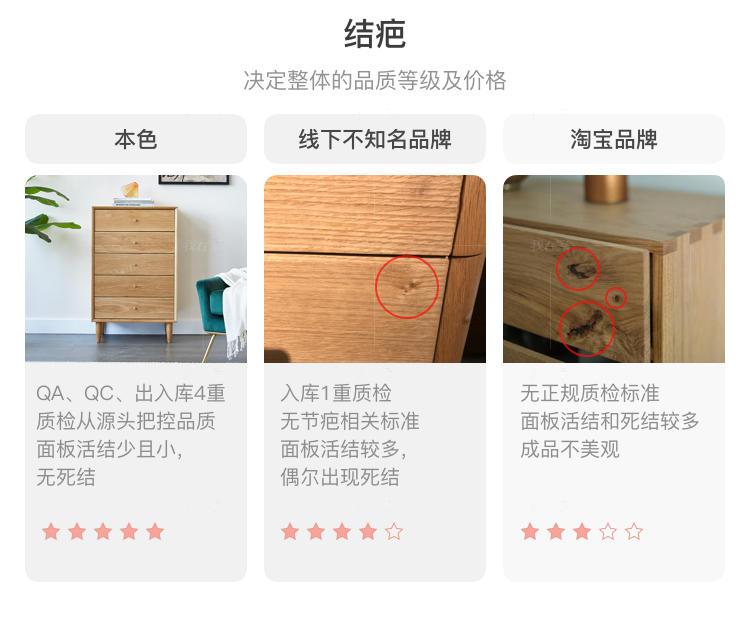 原木北欧风格秋田双人床的家具详细介绍