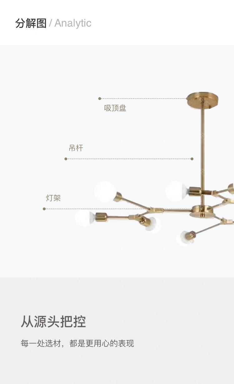现代北欧灯品牌轻奢风分子吊灯的详细介绍