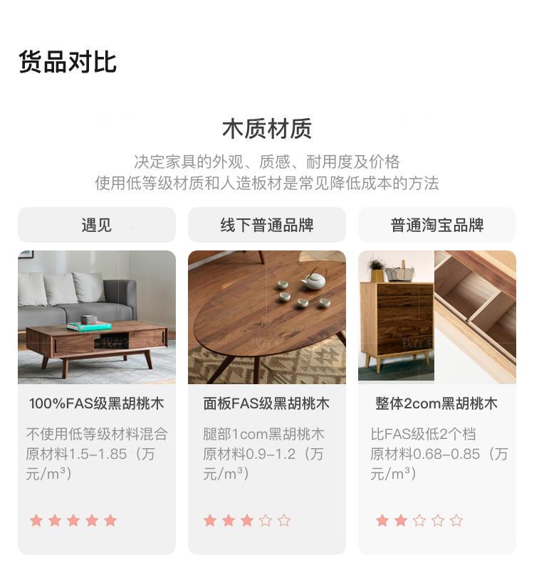 原木北欧风格自在高柜的家具详细介绍