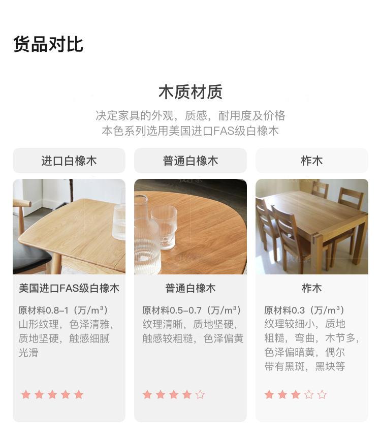 原木北欧风格秋田床头柜的家具详细介绍